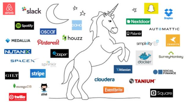 Are Unicorns Overvalued?