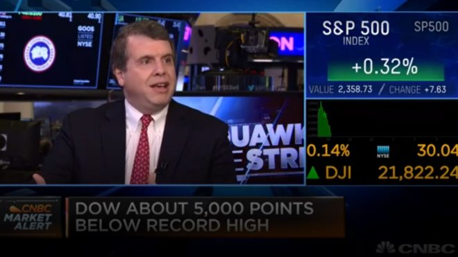 "CNBC: ""The Fed is not reacting to data, markets are following"""