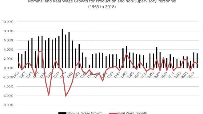 The Fed's Wage Growth Problem