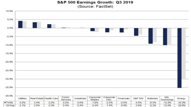 Financials Outlook Ahead of Earnings