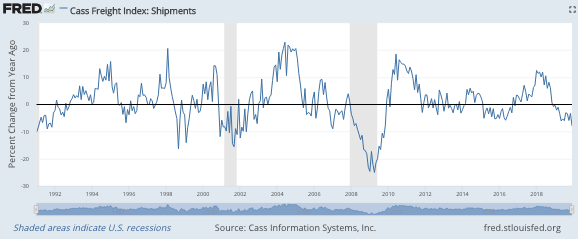 US Freight Trends: Bad, No Reason To Sell