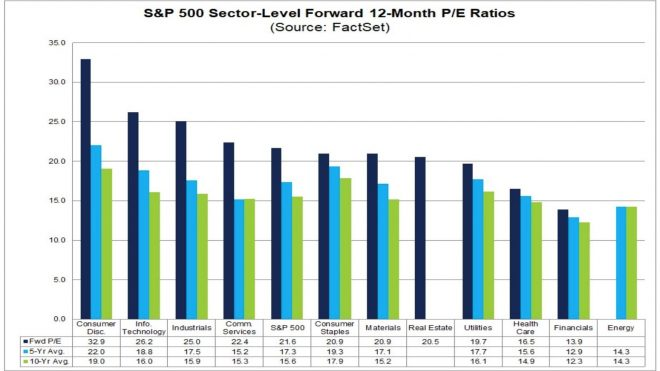 2021: Fastest Earnings Recovery Ever