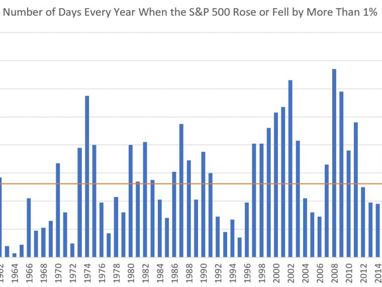 Double-Digit Returns for the S&P 500 Again in 2021?