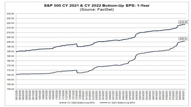 The Most Important Chart In Investing
